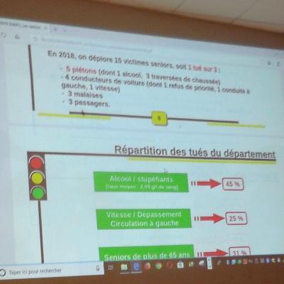05 Novembre 2019 - Code de la route & Conduite