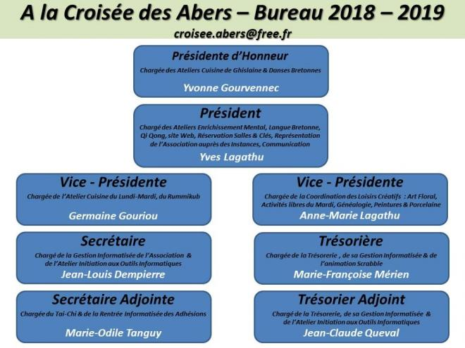 2018 2019 association organigramme bureau 1
