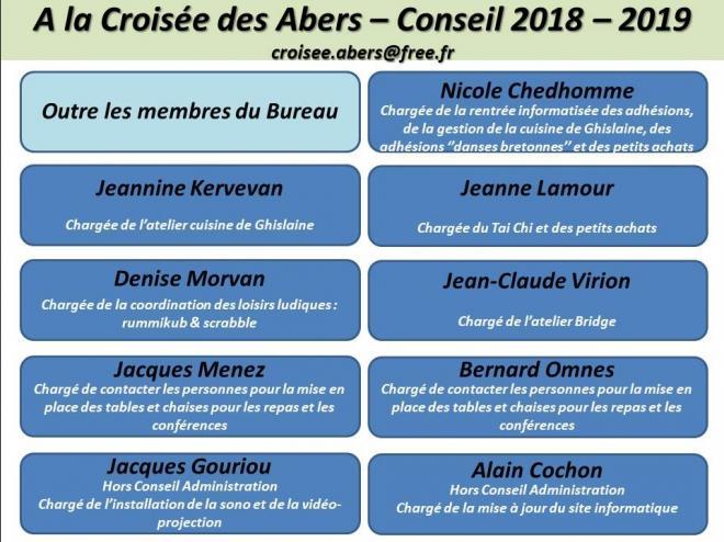2018 2019 association organigramme conseil 1