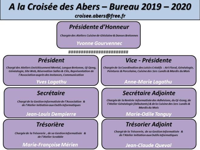 2019 2020 association organigramme bureau